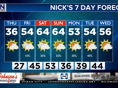 7 Day Forecast: Huge Blast of Warmth!