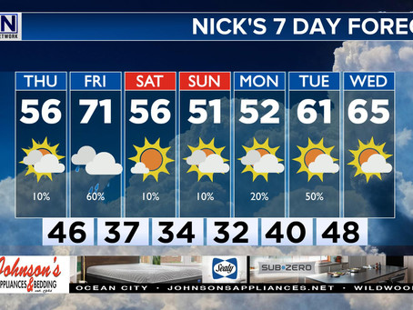 7 Day Forecast: Another Nice Weekend Coming!