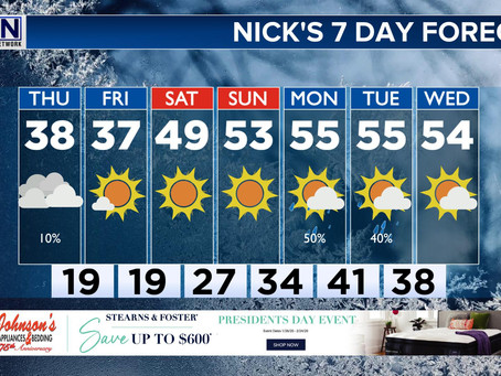7 Day Forecast: Quick Cold Blast, Then Return of Fake Spring