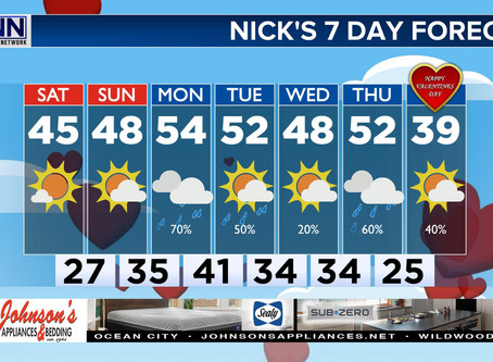 7 Day Forecast: A Break for the Weekend, Then More Blah!
