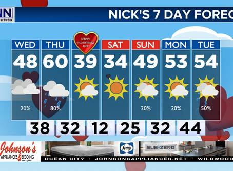 7 Day Forecast: More Rain, Then Blast of Arctic Cold!