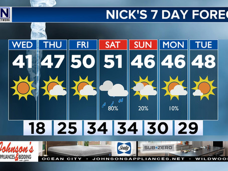 7 Day Forecast: Cold Eases, Watching Storm For Saturday