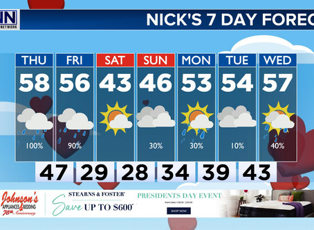 7 Day Forecast: All Aboard the Rain Train!