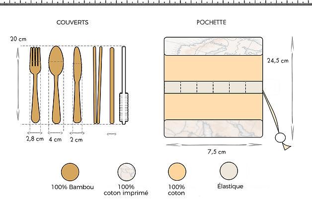 Atoibox - Kit de couverts en bambou