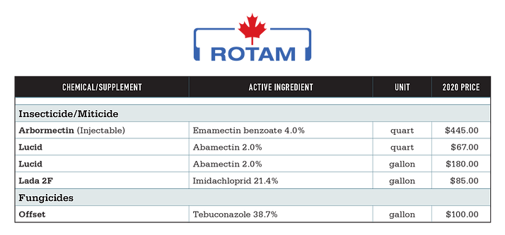 Rotam_ChemicalsClearWeb_5_2020.png