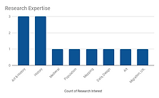 Research Expertise.png
