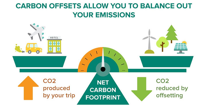 How-Carbon-Offsets-Work-Balance-Scale-In