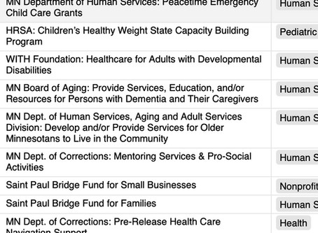 Find COVID-19 Emergency Grants with this Free Online Tool