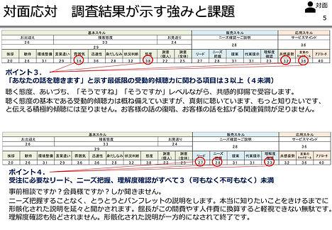 レクスト様調査報告書_2201-1.jpg