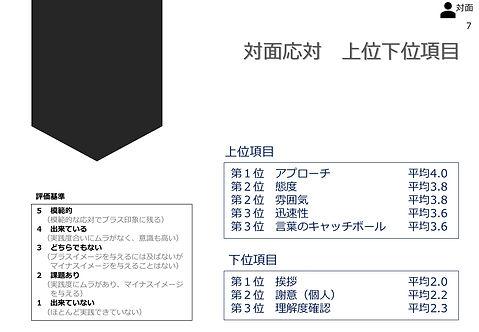 レクスト様調査報告書_2201-2.jpg