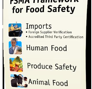 FDA Final Rule on Foreign Supplier Verification Program (FSVP)