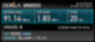 Beelink Z83 בדיקת מהירות