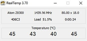 MINIX NEO Z83-4 ביקורת סקירה טמפרטורה בדיקה