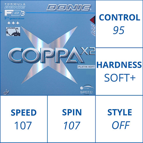 CoppaX2 Platinsoft