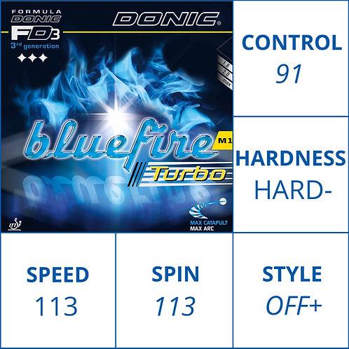 Bluefire M1 Turbo