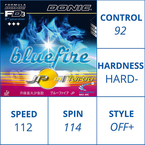 Bluefire Jp01 Turbo