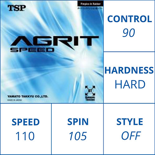 Agrit Speed