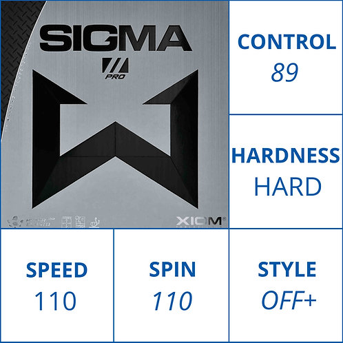 Sigma II pro