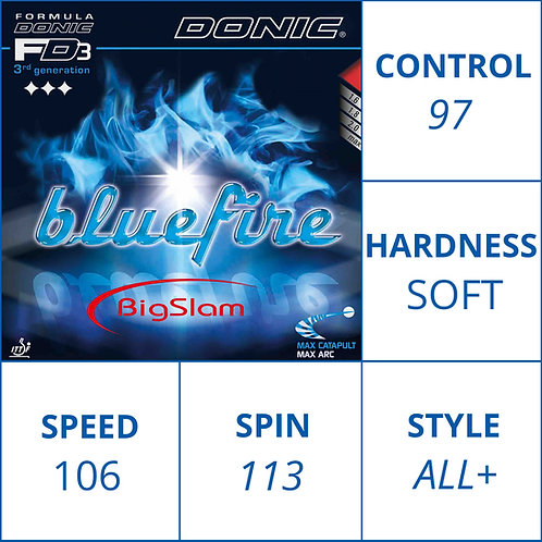 Bluefire Bigslam