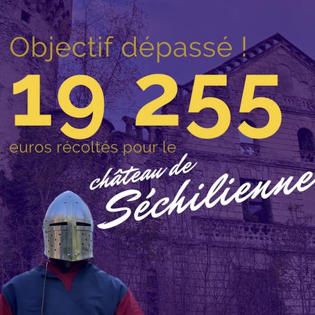 Objectif dépassé avec 19 255 euros récoltés !