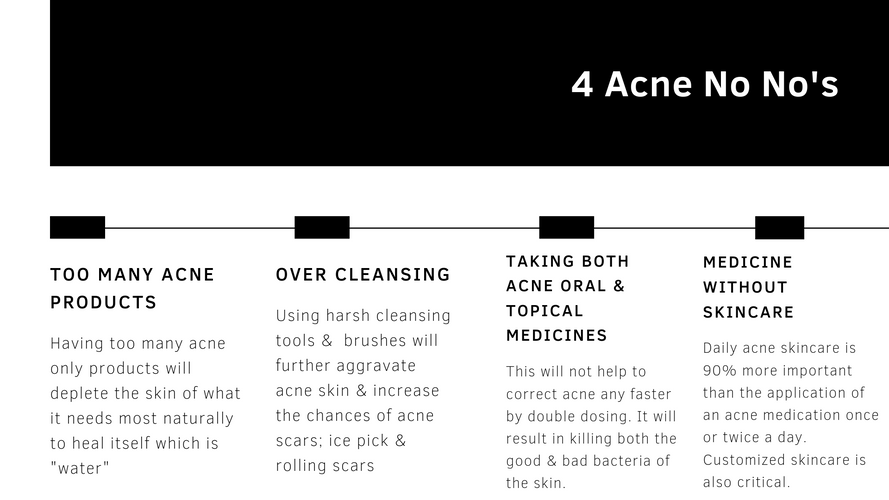1 out of 5 people say that their acne me