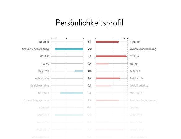 LUXXprofile Grafik.jpg