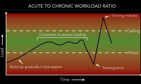Physiofit injury prevention recipe for cricketers