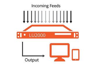 LU2000-Diagram-1.jpg