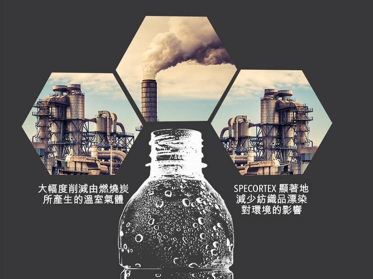 減少紡織品漂染對環境的影響