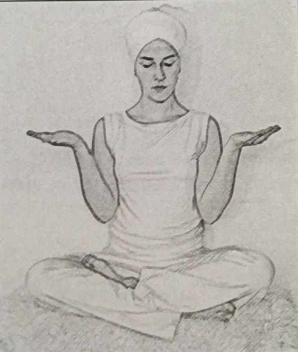 Медитация Исцеления Ра Ма Да Са