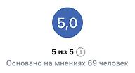 отзывы рейтинг facebook.png