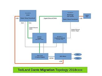 Migration-D.jpg