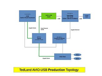 AVIOproduction-b.jpg