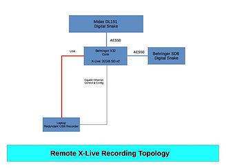 RemoteXlive-c.jpg