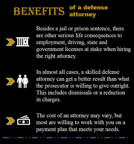DelRicco Law Group - Benefits of a defen