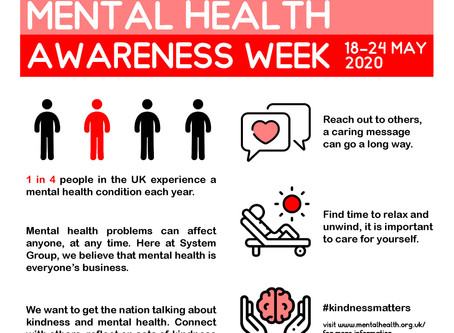 Mental Health Awareness Week 18-24th May