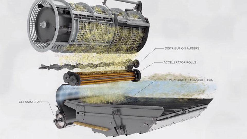 Gleaner Combines Tritura Processor for Hillside Combies
