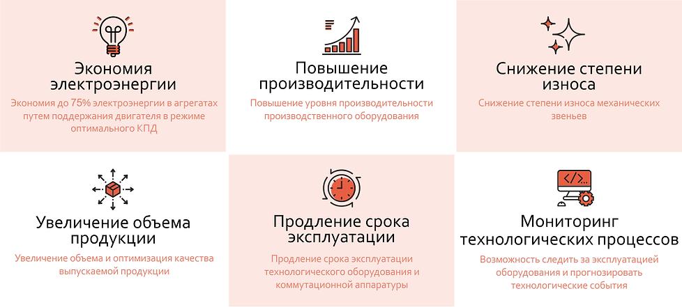 сайт частотников.png