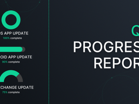 Mandala Exchange Roadmap Updates