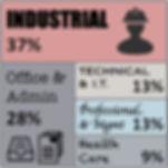 temp worker industries.jpg