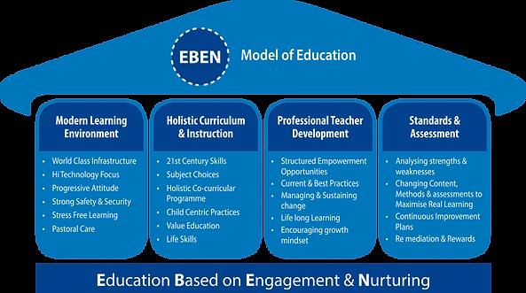 Eben-Model-1024x572.png