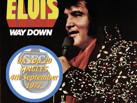 4th September 1977