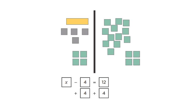 Online Algebra Winter 2022 Session: Equations!