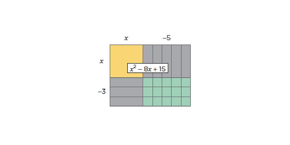 Online Algebra Workshop: Fun with Factoring