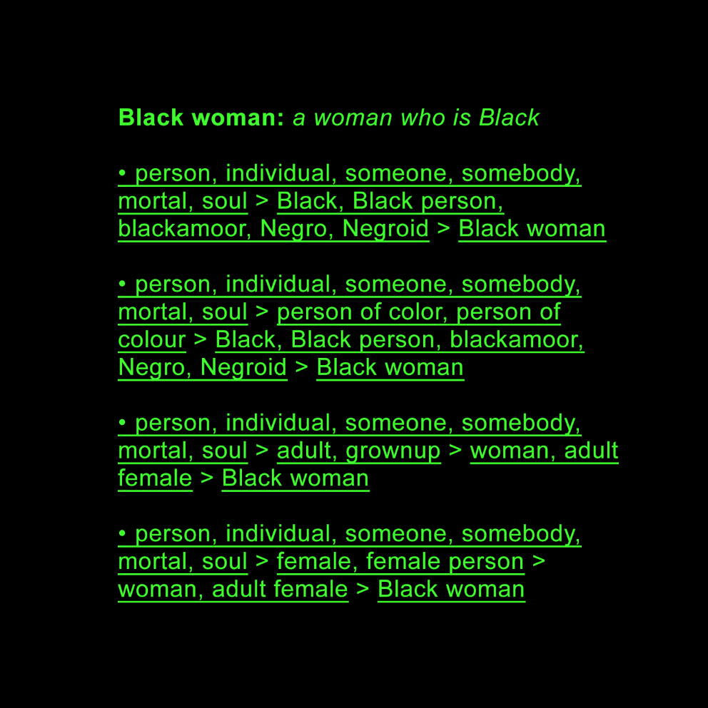 Black woman AI data-set return