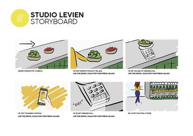 Storyboard Hutten Catering App 02