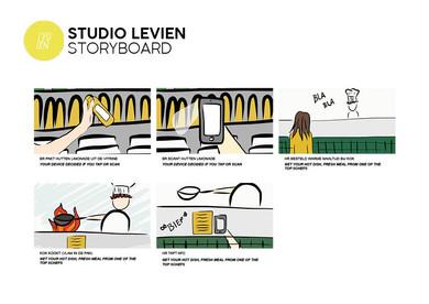Storyboard Hutten Catering App 03