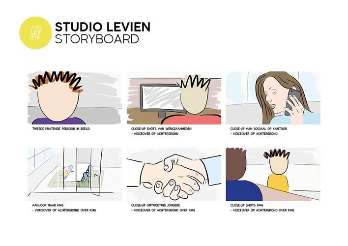 Storyboard JAM Werkt 02