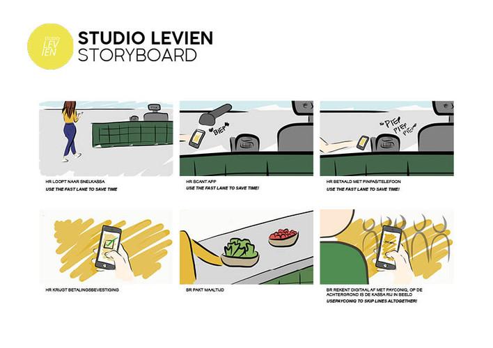 Storyboard Hutten Catering App 04