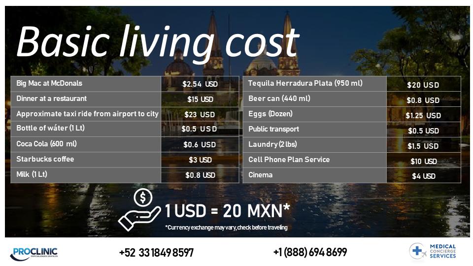 Basic Living Cost Guadalajara